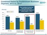 combined ratios by predominant business segment 2013 vs 2012