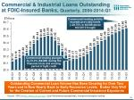 commercial industrial loans outstanding at fdic insured banks quarterly 2006 2014 q1