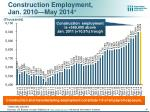 construction employment jan 2010 may 2014