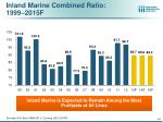 inland marine combined ratio 1999 2015f