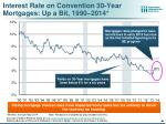 interest rate on convention 30 year mortgages up a bit 1990 2014