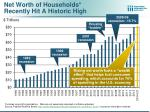 net worth of households recently hit a historic high