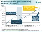nonfarm payroll wages and salaries quarterly 2005 2014 q1