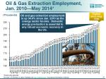 oil gas extraction employment jan 2010 may 2014