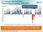 p c insurer net realized capital gains losses 1990 2013