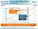 payroll vs workers comp net written premiums 1990 2013p