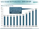 u s crude oil production 2005 2015p