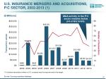 u s insurance mergers and acquisitions p c sector 2002 2013 1
