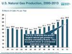 u s natural gas production 2000 2013