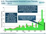 u s thunderstorm insured loss trends 1980 2013