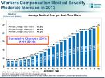 workers compensation medical severity moderate increase in 2013