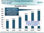 world primary energy consumption 1990 2040p