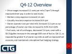q4 12 overview1