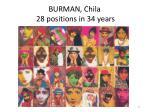 burman chila 28 positions in 34 years