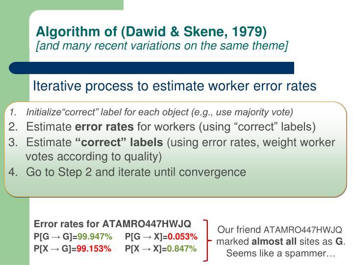 Algorithm of (