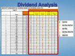 dividend analysis