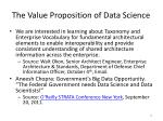 the value proposition of data science