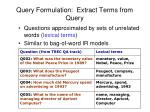 query formulation extract terms from query