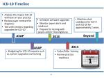 icd 10 timeline
