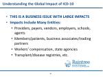 understanding the global impact of icd 10