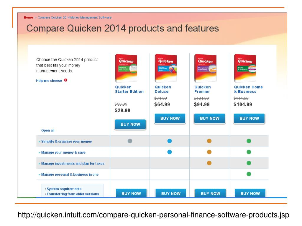 PPT - Quicken® or QuickBooks® for Farm Financial Records