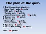 the plan of the quiz