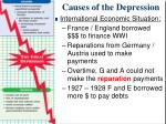 causes of the depression8