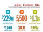 capital revenues jobs