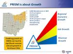 prism is about growth