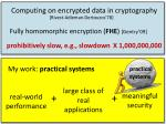 computing on encrypted data in cryptography