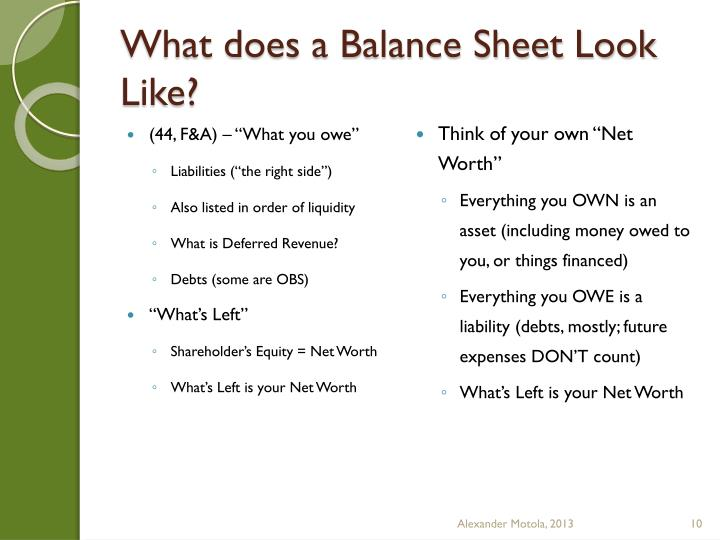 What does a Balance Sheet Look Like?