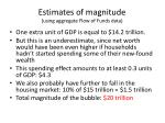 estimates of magnitude using aggregate flow of funds data