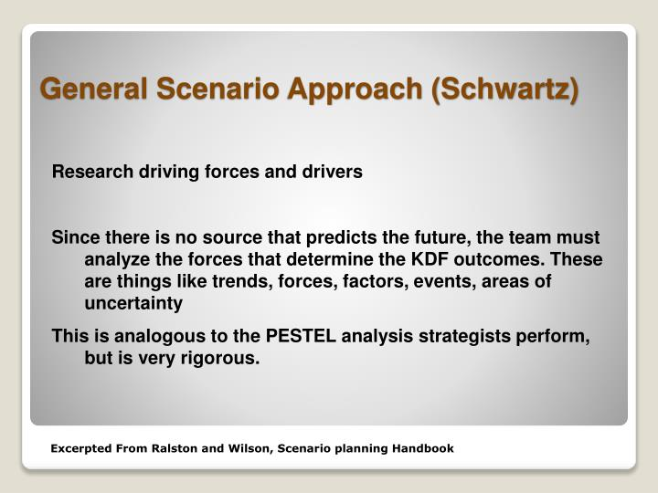Research driving forces and drivers