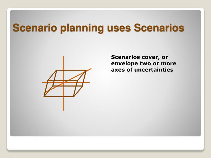 Scenarios cover, or envelope two or more axes of uncertainties