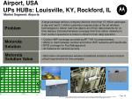 airport usa ups hubs louisville ky rockford il