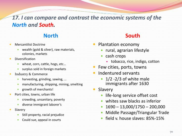 17. I can compare and contrast the economic systems of the