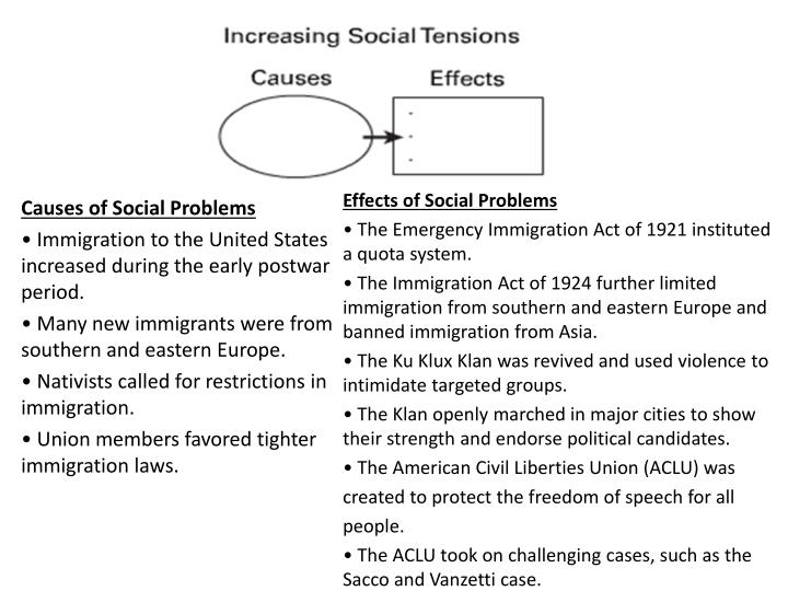 Causes of Social Problems