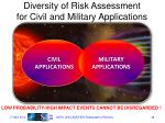 diversity of risk assessment for civil and military applications