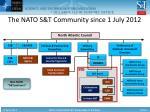 the nato s t community since 1 july 2012