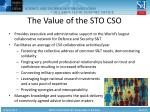the value of the sto cso
