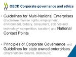 oecd corporate governance and ethics