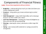 components of financial fitness