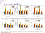 in network coding19