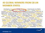 40 global winners from 28 un member states