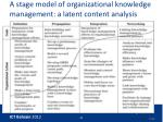 a stage model of organizational knowledge management a latent content analysis