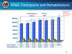vr e participants and rehabilitations