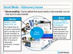 social media ediscovery issues