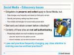 social media ediscovery issues1