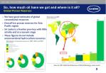 so how much oil have we got and where is it all global proven reserves