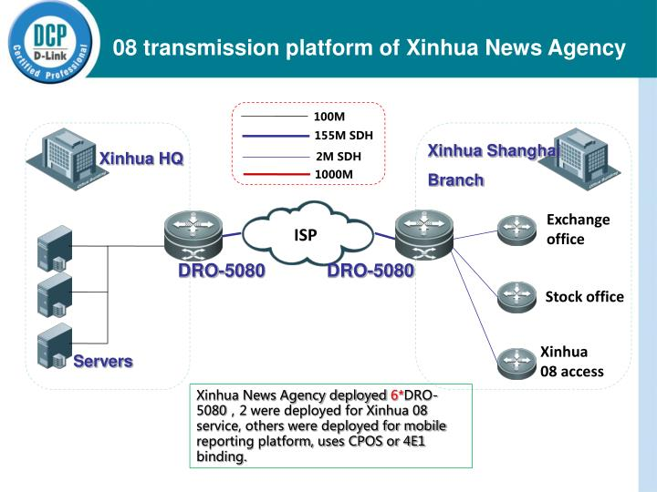 08 transmission platform of Xinhua News Agency